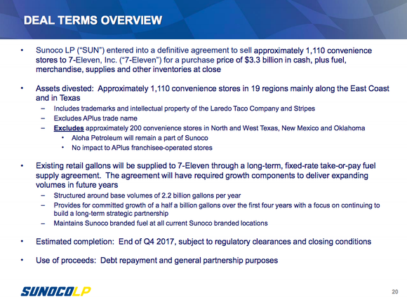 A bullet point overview of Sunoco's deal with 7-Eleven