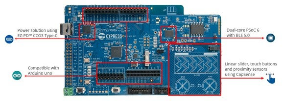 A new Cypress chip for connected devices. The circuit board is a blue rectangle with various electrical components on top of it.
