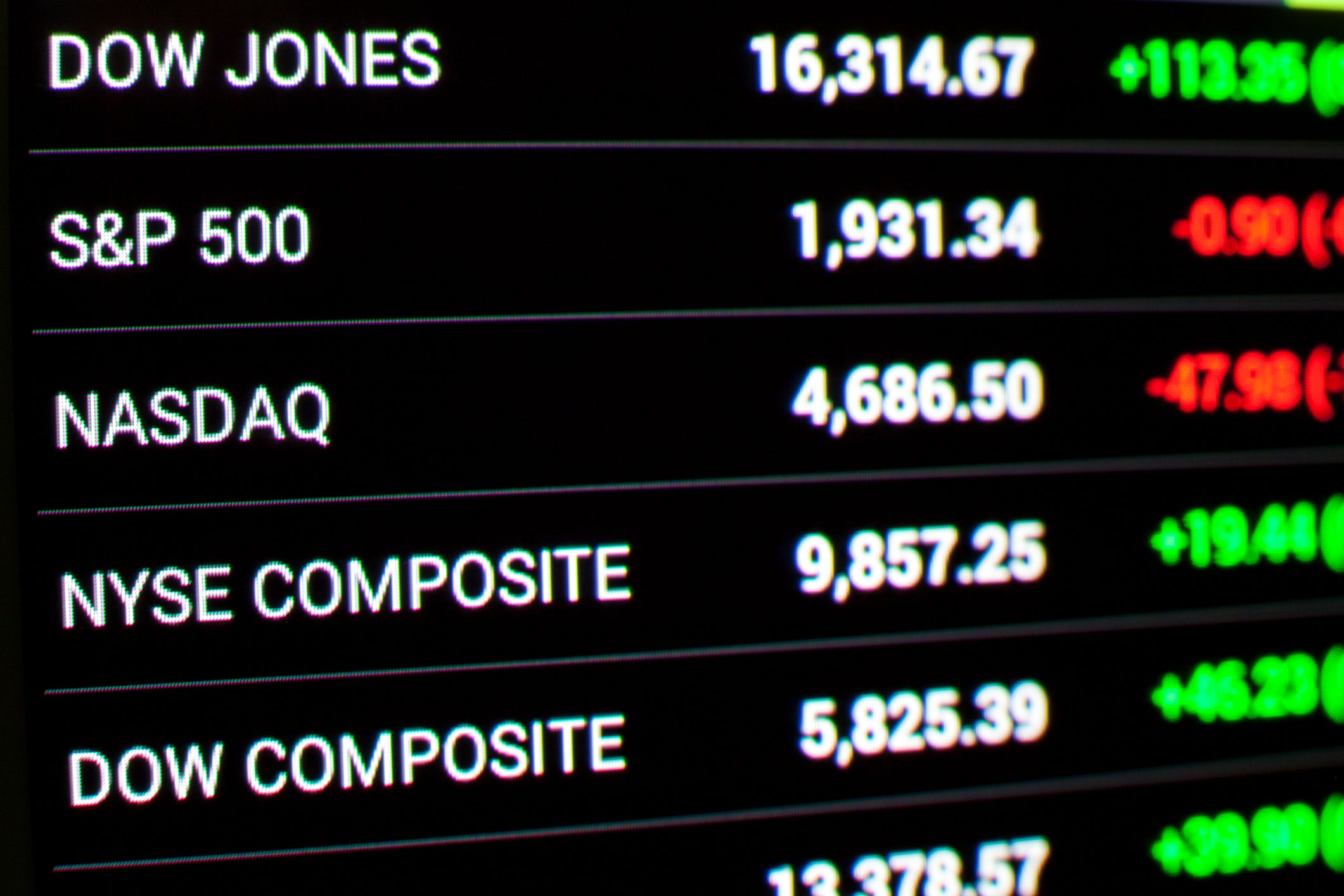 Dow Jones Quote | The Dow Jones Industrial Average Is A Joke Of An Index And Here S