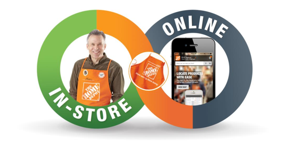 Two circles labeled in-store and online, with Home Depot personnel and online app featured.