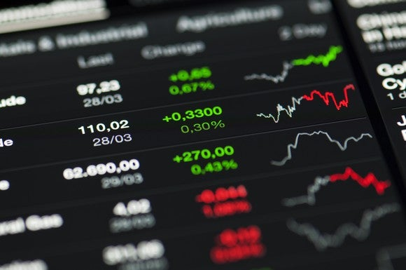 Stock index data on a computer screen.