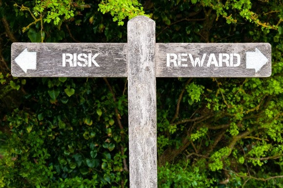 Wooden signpost with words risk and reward pointing in two different directions.
