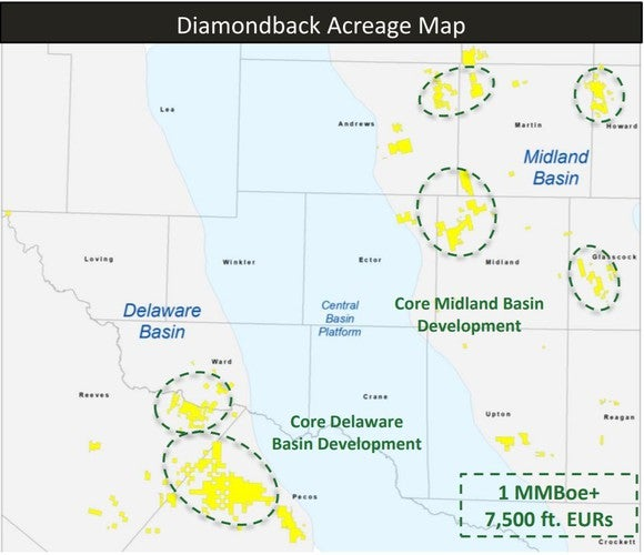 Map showing that Diamondback Energy holds some of the most coveted acreage in the shale-oil industry