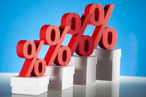 Increasingly larger percentage signs on progressively higher pedestals.