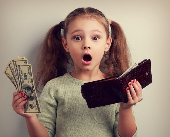 Girl holding wallet and $100 dollar bills