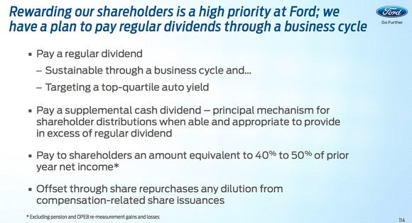 A slide explaining that Ford plans to pay a regular, sustainable dividend, while using supplemental dividends to return additional cash to shareholders.
