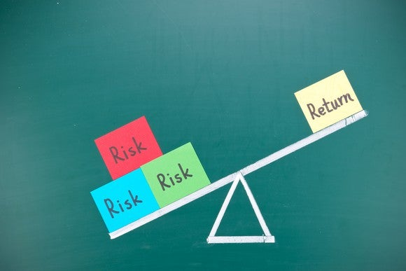 A cartoon of a scale with blocks saying risk outweighing a single block saying return