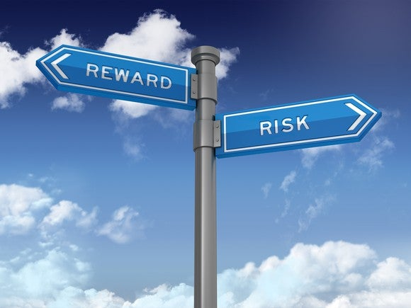 A directional sign with one side pointing toward risk and the other toward reward.