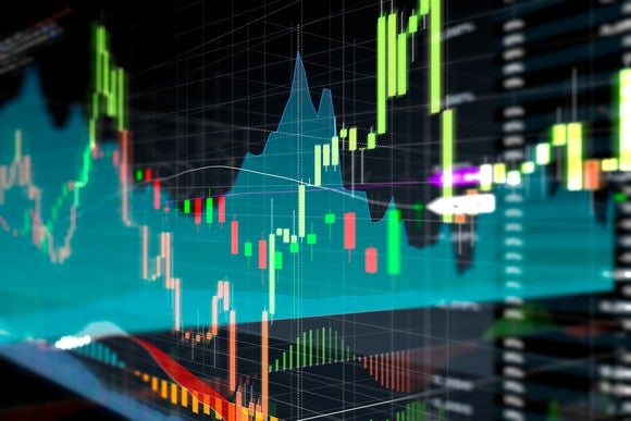 Stock chart image with red and green lines on black background.