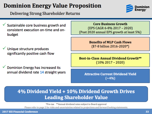A graphic overview of Dominion's growth plans, before the impact of a SCANA acquisition