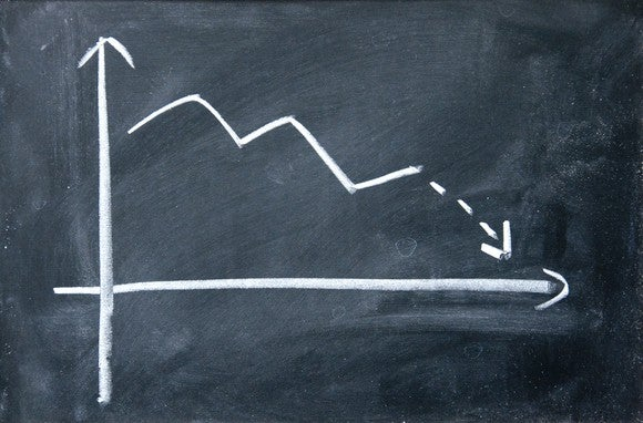 A chalkboard chart illustrating a downward trajectory.