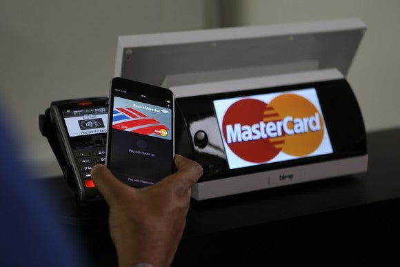 Card reader showing Mastercard logo with a mobile device on top of it.