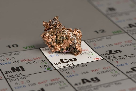 A piece of copper on the periodic table of elements.