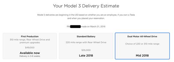 Comparison of author's delivery estimates for Model 3