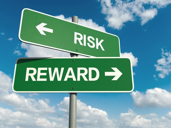Two signs, one with the word RISK with a left arrow and the other saying REWARD with a right arrow