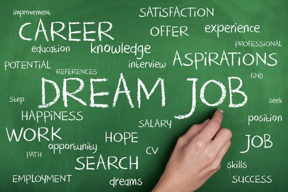 A hand writes dream job on a blackboard among other career oriented words.