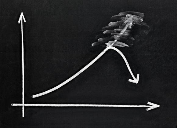 A chart with arrows pointing up and down drawn on a chalkboard showing a sudden drop.