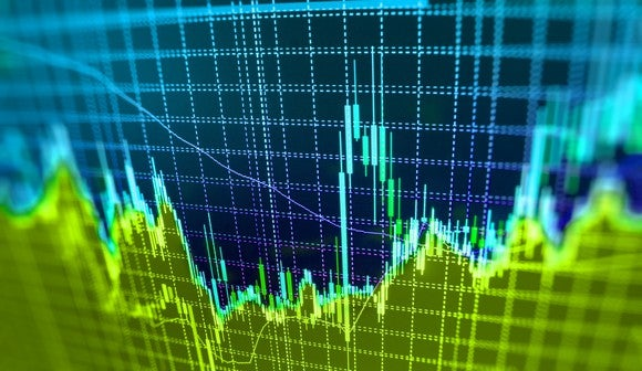 Stock graph with green and blue line graphs on it.