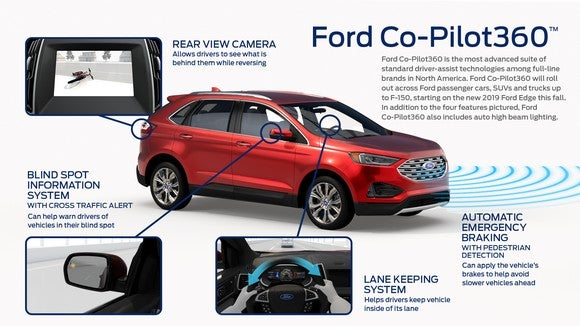A Ford graphic showing the systems included in Co-Pilot360