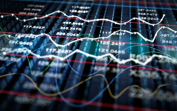 Stock prices and graphs.