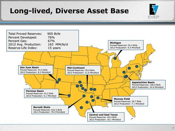Evep Asset Map