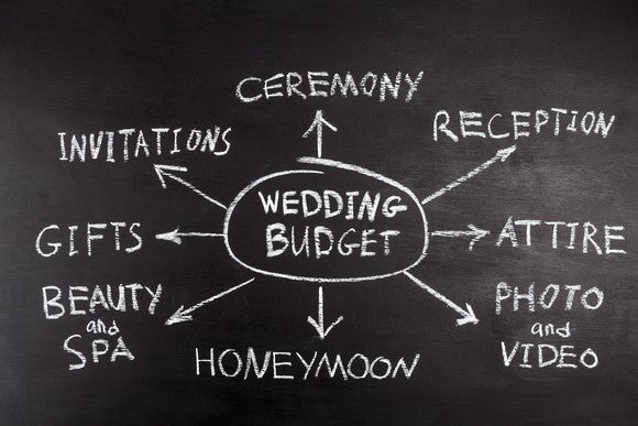on a blackboard, wedding budget is circled, pointing to costs such as honeymoon, reception, ceremony, etc