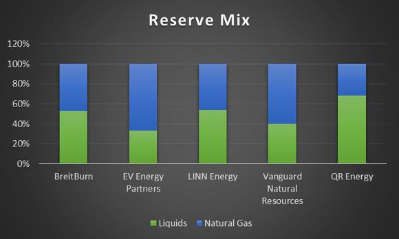 Mlp Reserve Mix