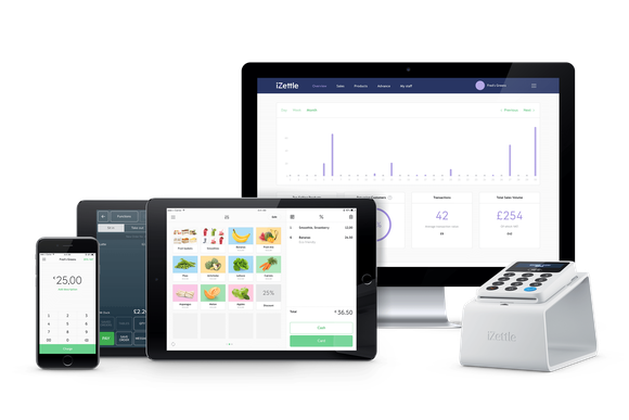 iZettle's family of products displayed on a variety of devices