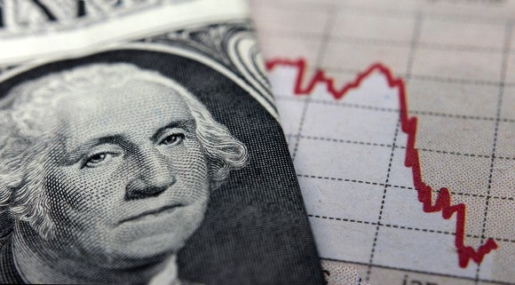A folded dollar bill with George Washington's image in the forefront, next to a plunging chart in a newspaper.