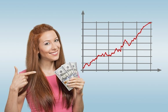 A young woman pointing to, and holding, a fanned pile of hundred dollar bills, next to a rising stock chart.