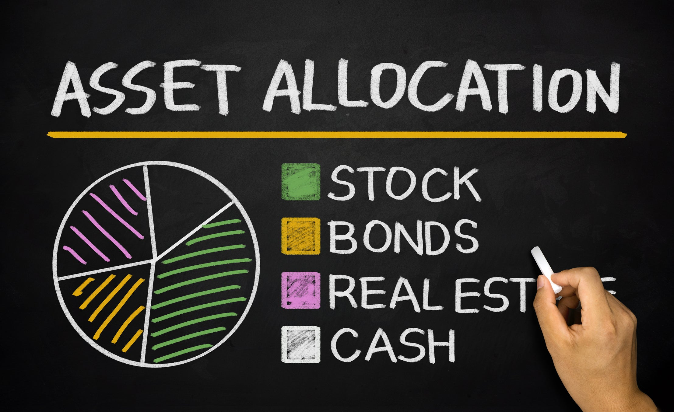 The asset allocation approach to investing Risk is a four letter word