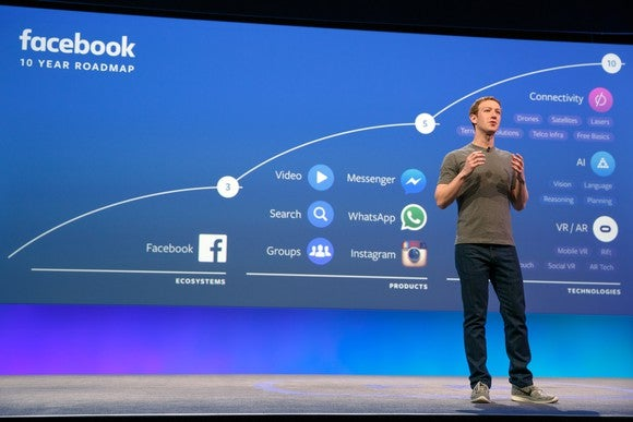 Mark Zuckerberg speaking on stage in front of a Facebook roadmap