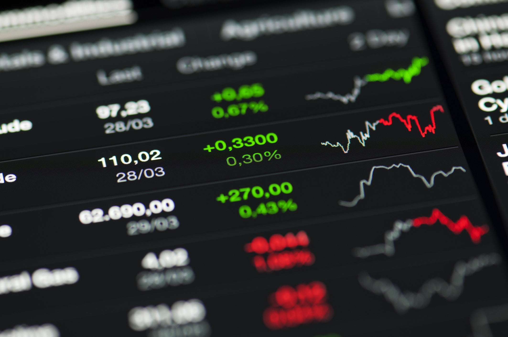 Forex stocks list