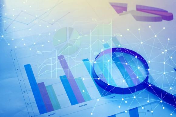 Analyzing 3M's sales growth.