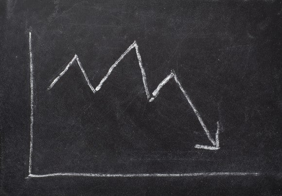A chalkboard sketch of a chart showing a white arrow falling.
