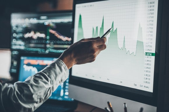 A hand pointing at a computer screen with a stock chart on it