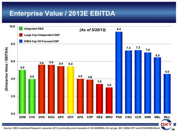 Value Investing Ep Values