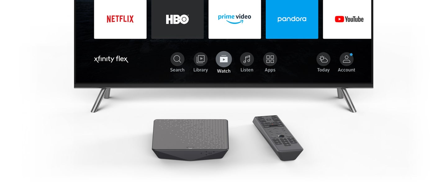 Inside Comcast's New OTT Streaming Device | The Motley Fool