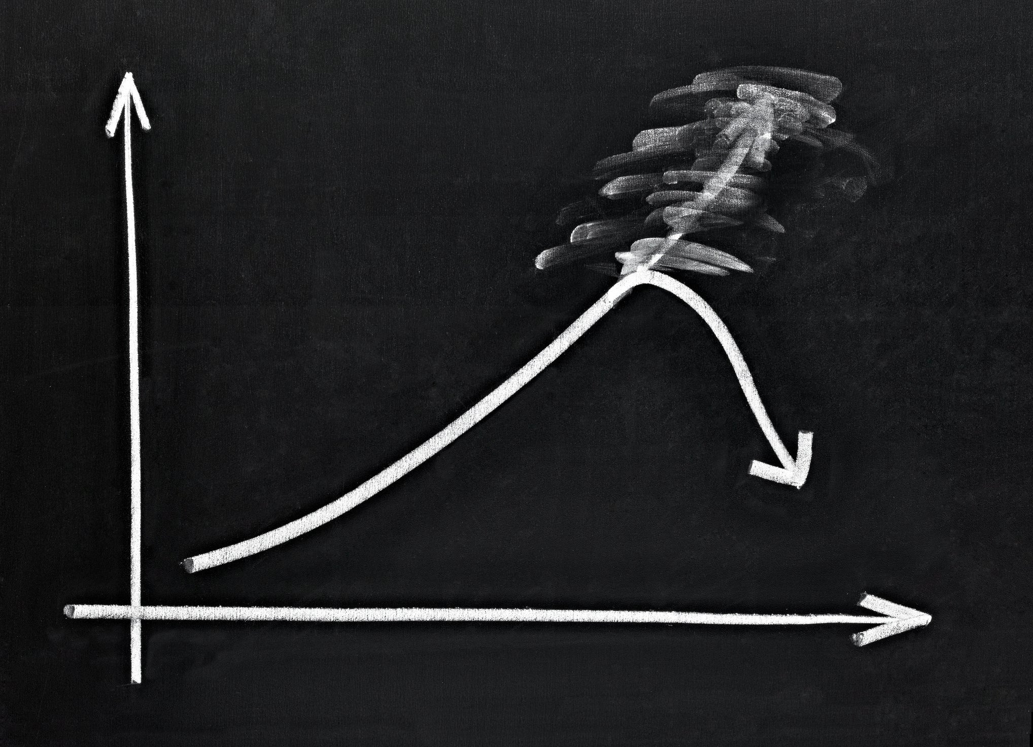 A chalkboard showing a chart with a sudden decline.