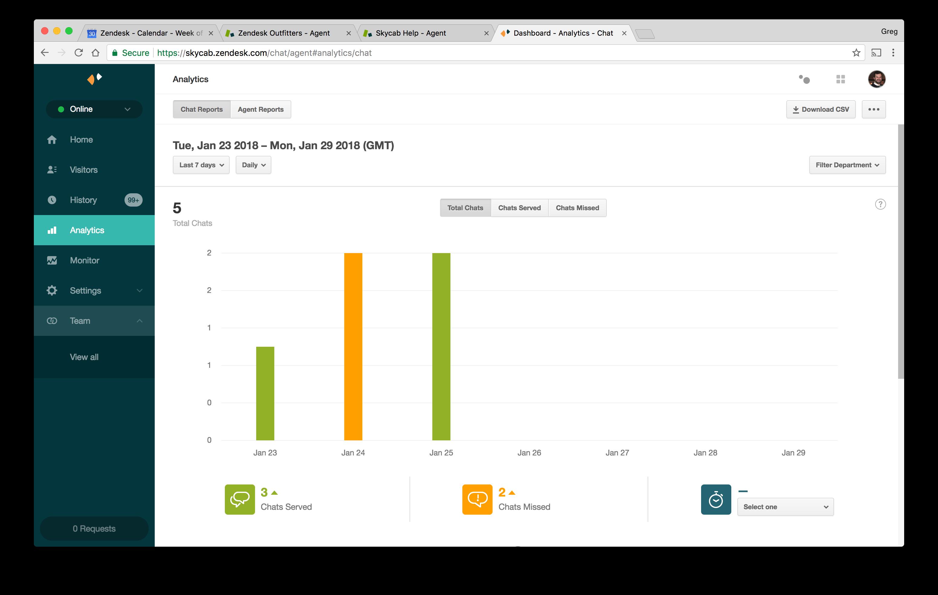 Zendesk support dashboard metrics