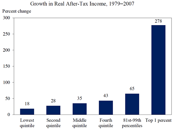 Boomers Incomegrowth