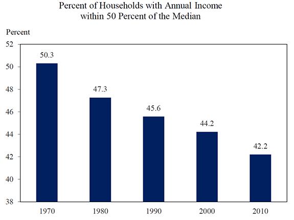 Boomers Incomerange