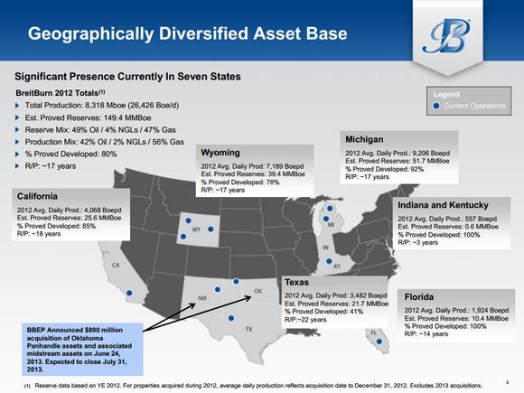 Bbep Asset Map