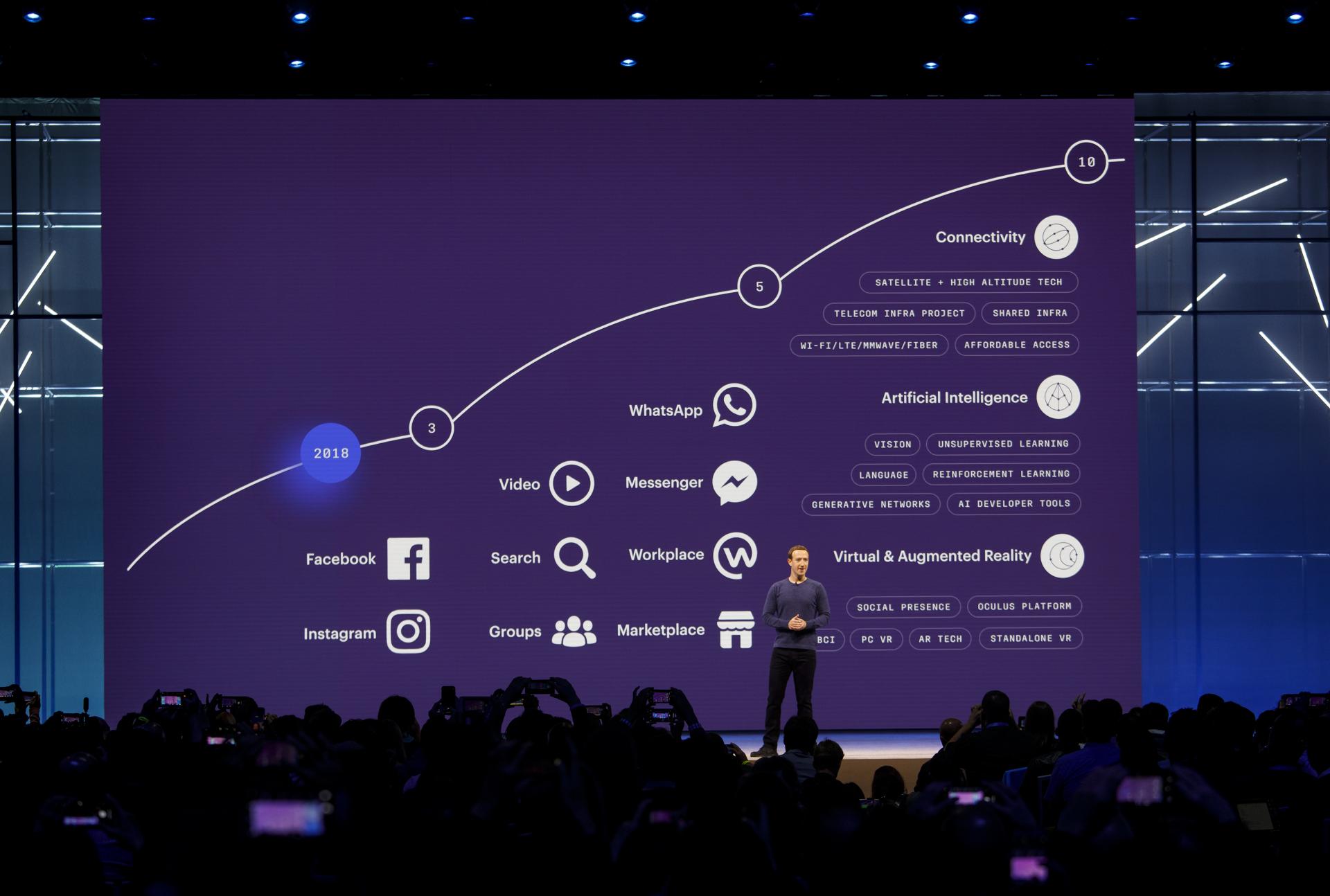 Facebook Revenue Growth Accelerates as Management Predicts a Big Q4