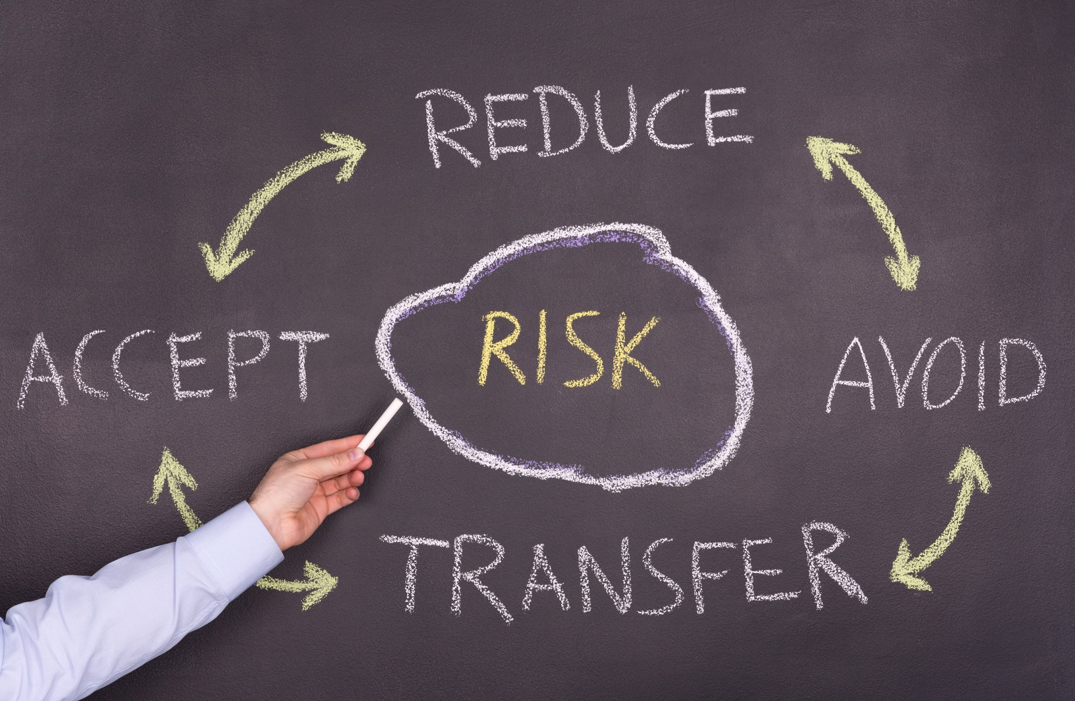 3 Real Risks of Investing (and What to Do About Them)