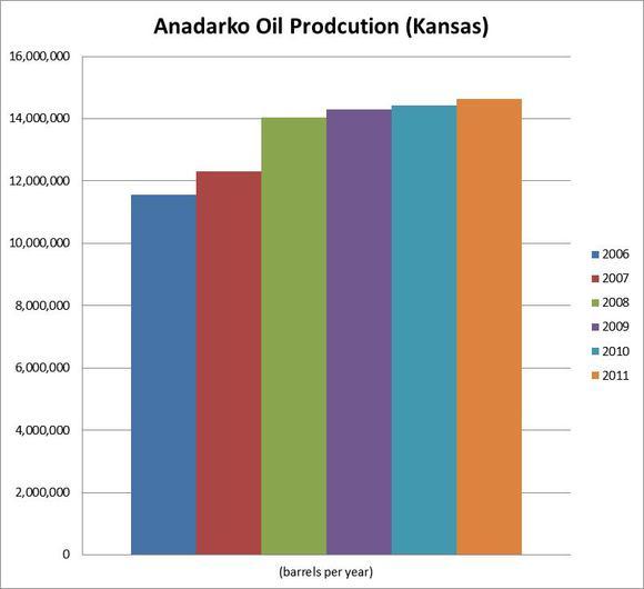 Ks Oil