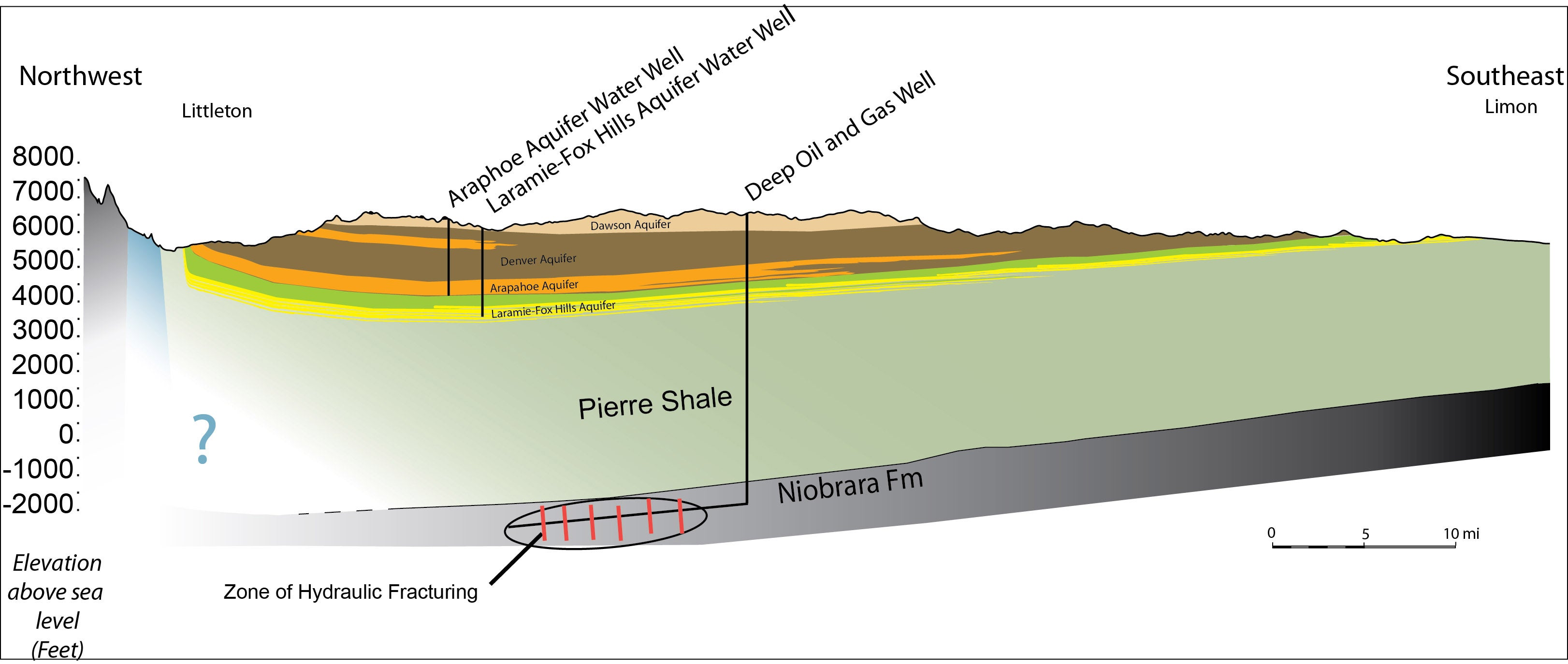Better Know an Energy Play: Niobrara Formation | The ...