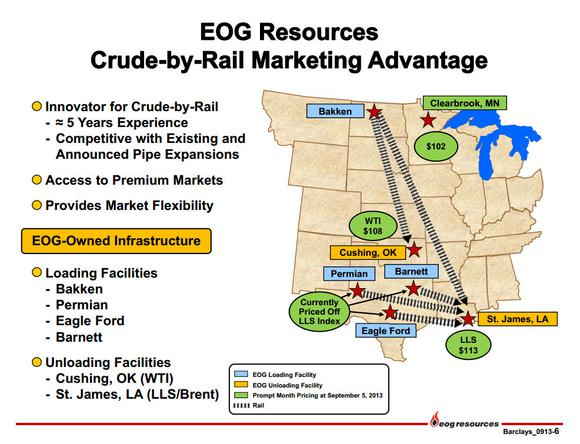 Eog Oil By Rail