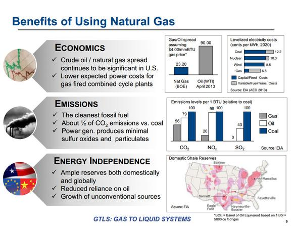 Beneftis Of Using Natural Gas