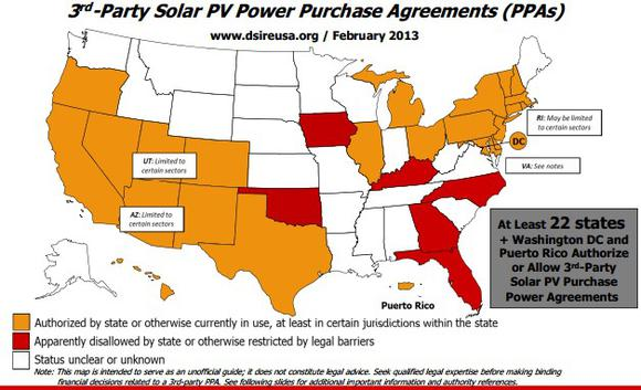 Beyond the PPA A primer for synthetic PPAs Energy Analyst – Power Purchase Agreements
